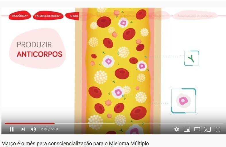 APCL - Março - Mês da Consciencialização para o Mieloma Múltiplo